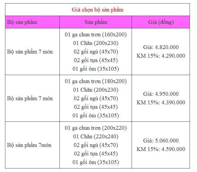 Giá niêm yết chăn ga gối tencel theo nhà sản xuất