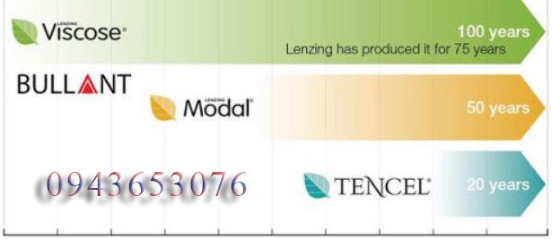 So sánh vải Modal và Tencel